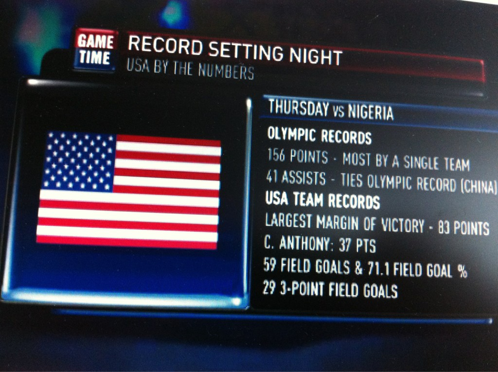 record USA JJOO Nigeria London