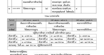 002-ปริญญาเอก-สาขาวิชาพุทธบริหารการศึกษา2-2560_001