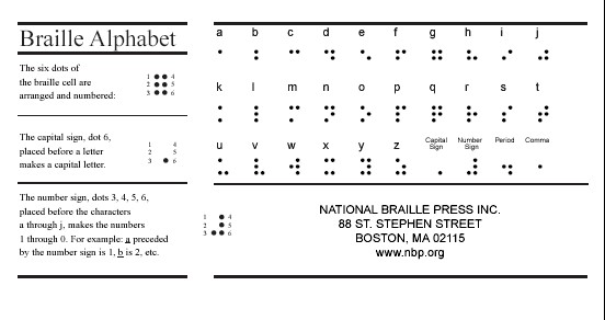 NBP - All About Braille Alphabet Card - new how to read contraction chart