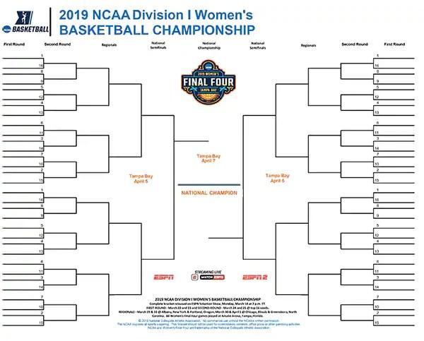 2019 NCAA Women\u0027s Basketball tournament selection show Date, time