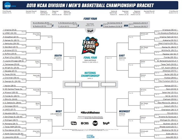 Printable March Madness bracket for the 2018 NCAA Tournament NCAA
