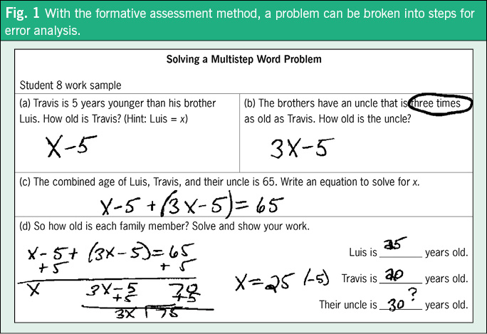 Monitoring Student Learning in Algebra - National Council of
