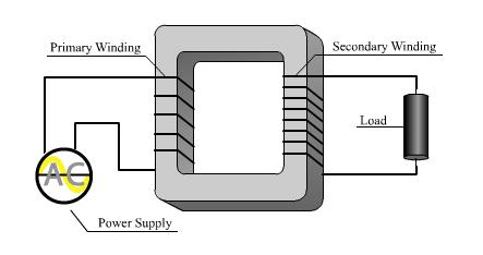 x ray machine circuit diagram
