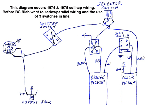 Bc Rich Wiring Diagram Wiring Schematic Diagram