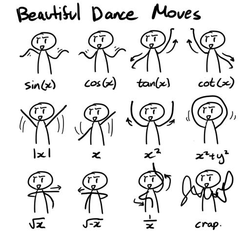 Charlotte Mason Homeschool Series Ambleside Online Dancing Math Funny