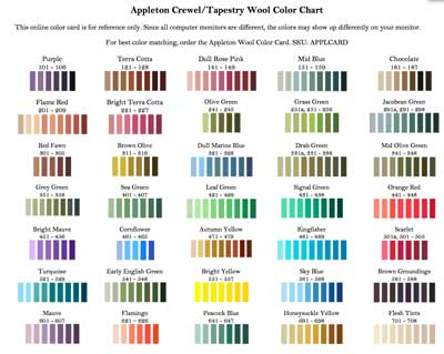 Color Cards for Embroidery Threads \u2013 NeedlenThread