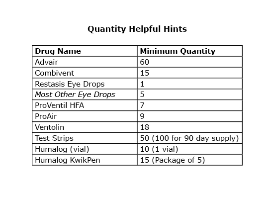 Drug Pricing Calculator NeedyMeds - product pricing calculator