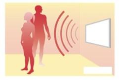biored-irraggiamento-infrarossi1-MOD