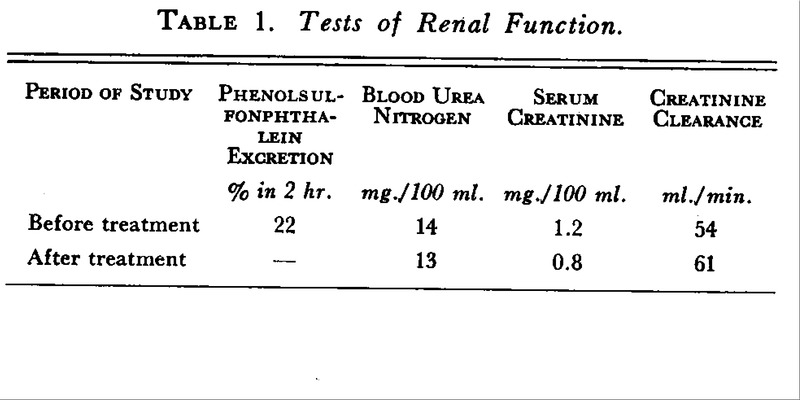 Hyperaldosteronism and Renal Sodium Loss Reversed by Drug Treatment