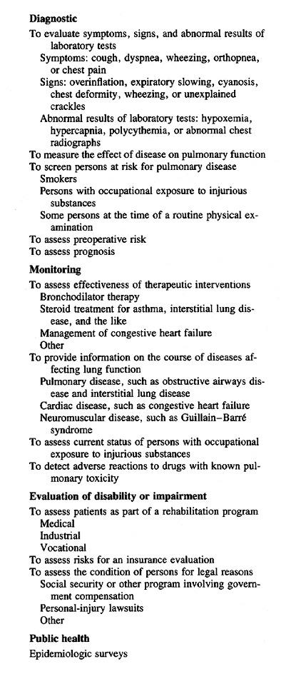 Pulmonary-Function Testing NEJM