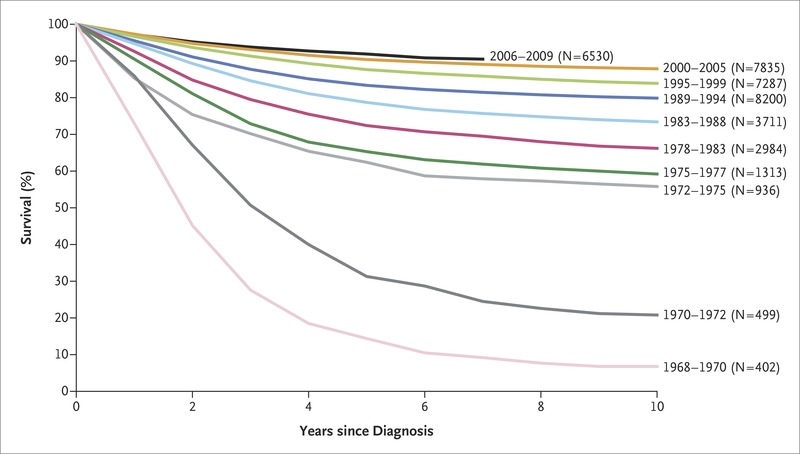 New Pediatric Peak Flow Chart cvfreelettersbrandforesight