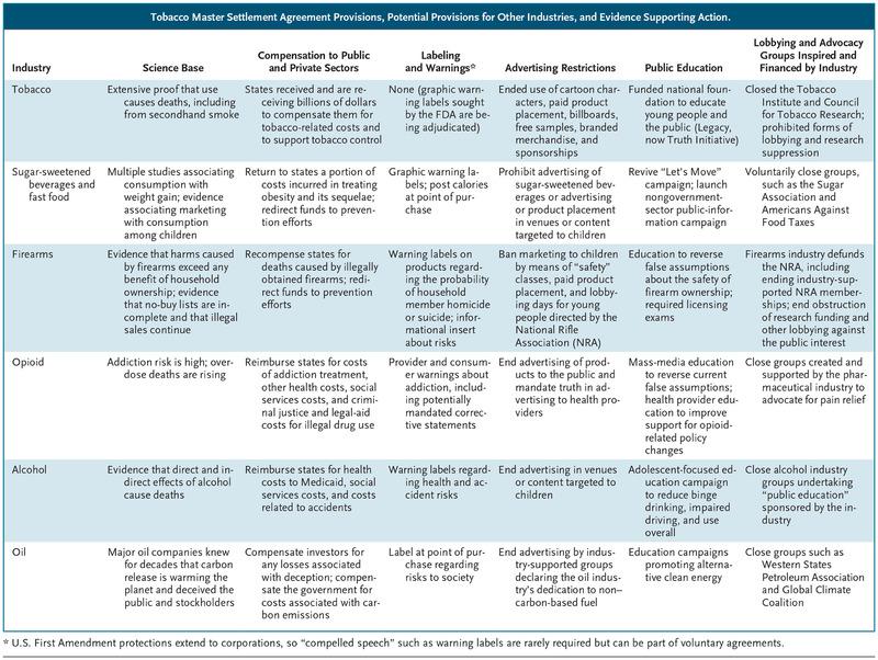 The Tobacco Master Settlement Agreement \u2014 Strategic Lessons for