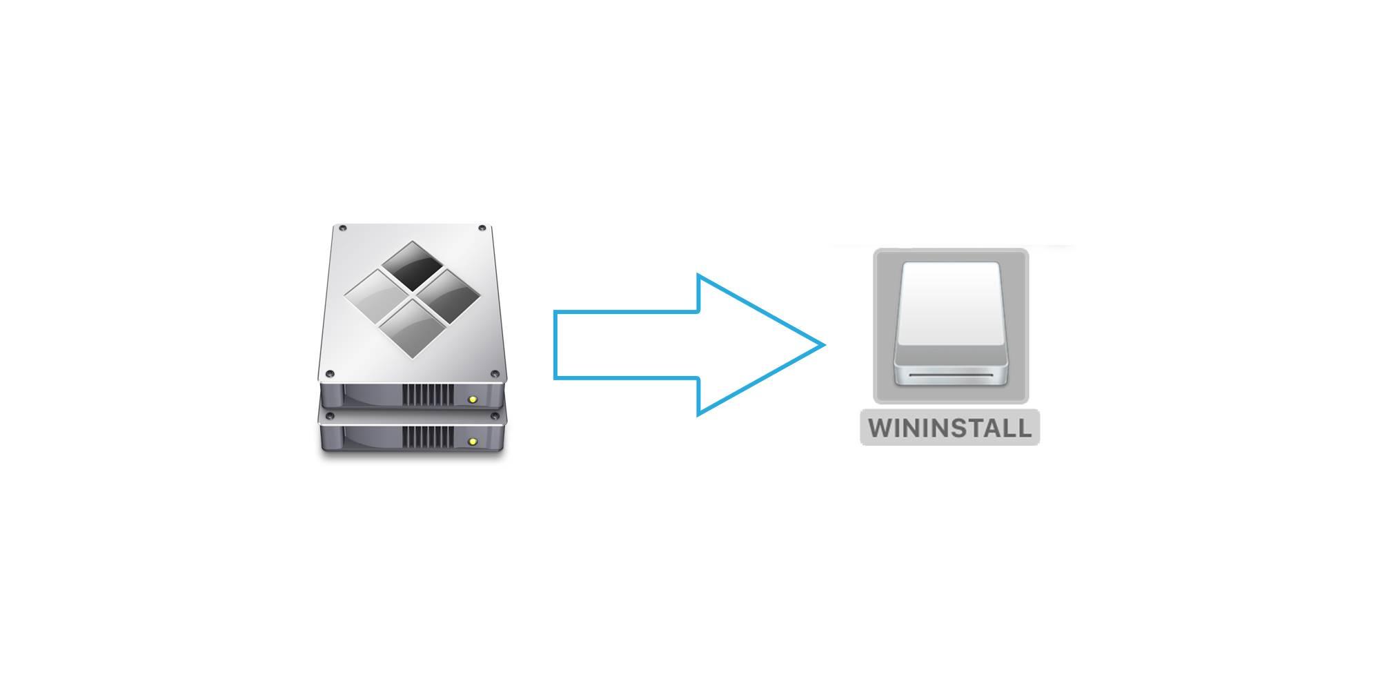 Creare una chiavetta avviabile Windows da Mac, il metodo migliore
