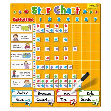 Magnetic Super Star Chart for children  kids in SA - kids chart