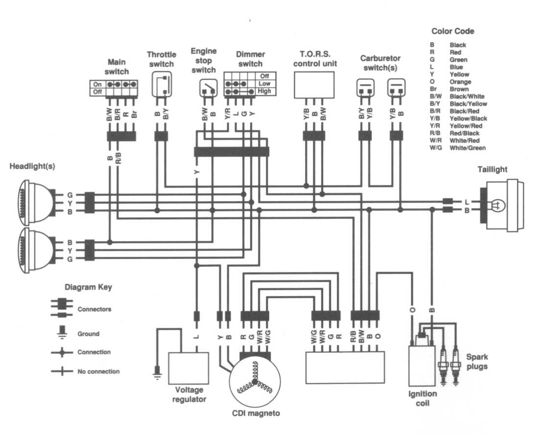 96 banshee wiring diagram