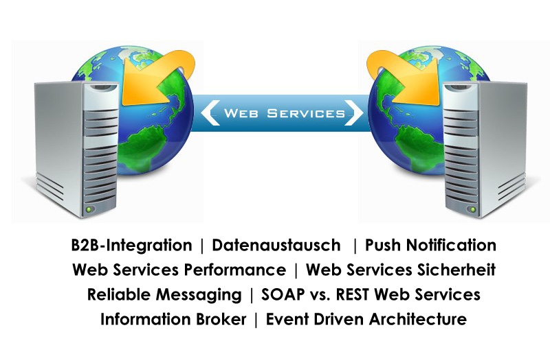 Web Services / B2B-Integration in Ingolstadt - SOAP Web Services