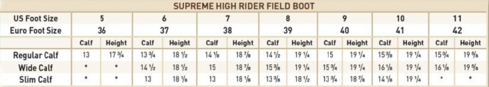 Sizing Chart for Riding Boots - Euro/US