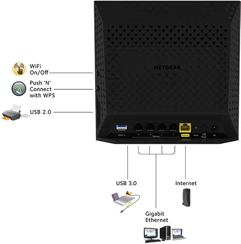 Comcast Approved Router Netgear R6300 Xfinity AC Router