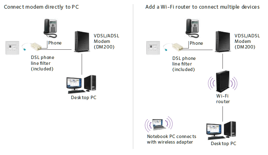 directv connections diagram