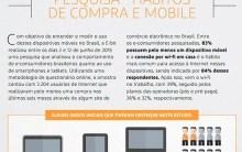 O que é Mobile Marketing? É importante?