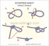 Stopper Knot - How to tie a Stopper Knot