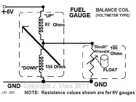 Wiring A Fuel Gauge online wiring diagram