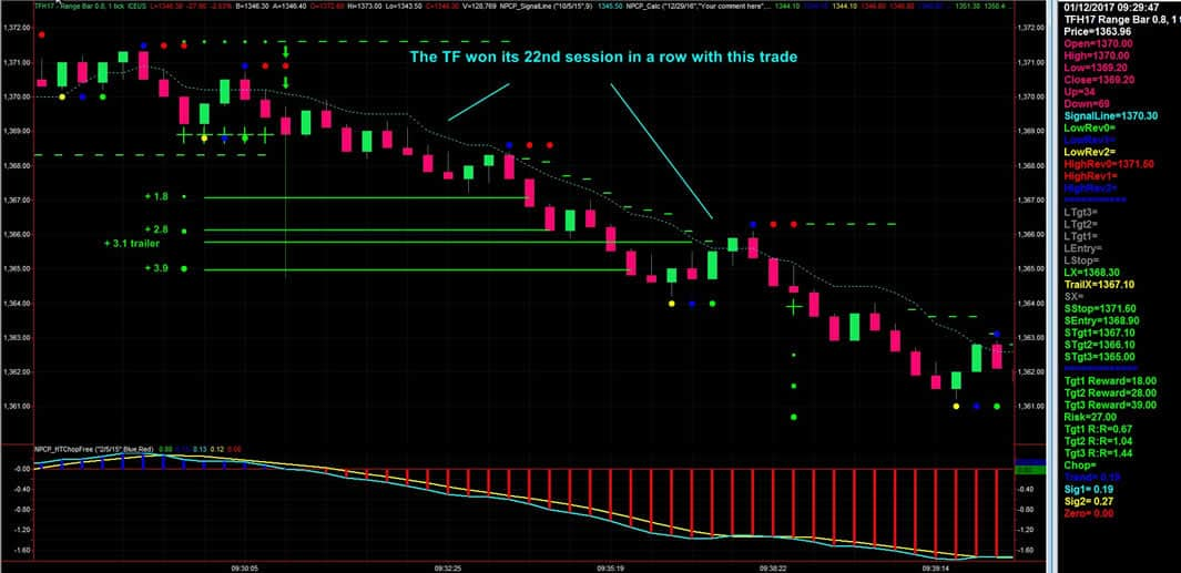Forex Market Trading Basics That Every Trader Must Know