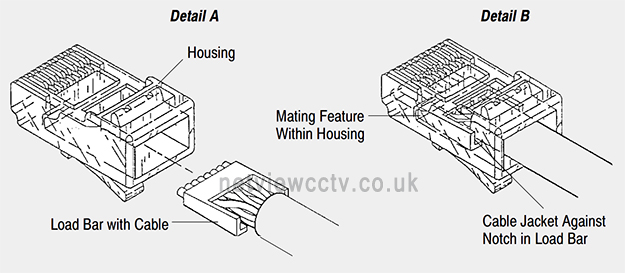 rj45 wiring instructions