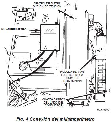 town and country diagrama del motora de cableado auto electricalmanual town country