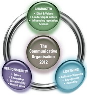 The Communicative Organisation