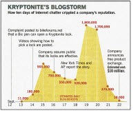 kryptoniteblogstorm-sm