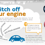 TFL's stop-start approach to combating vehicle pollution