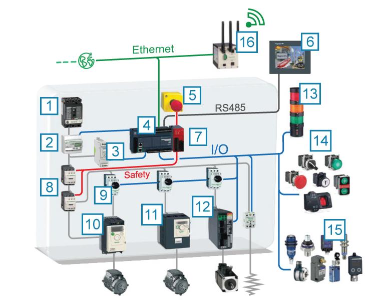 Schneider Electric Switches and Relays Authorized Schneider