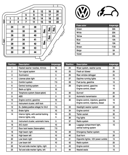 2005 New Beetle Fuse Box - Wiring Data schematic