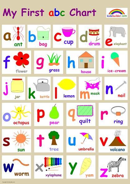 Newton Burgoland Primary School - Phonics games - phonics alphabet chart
