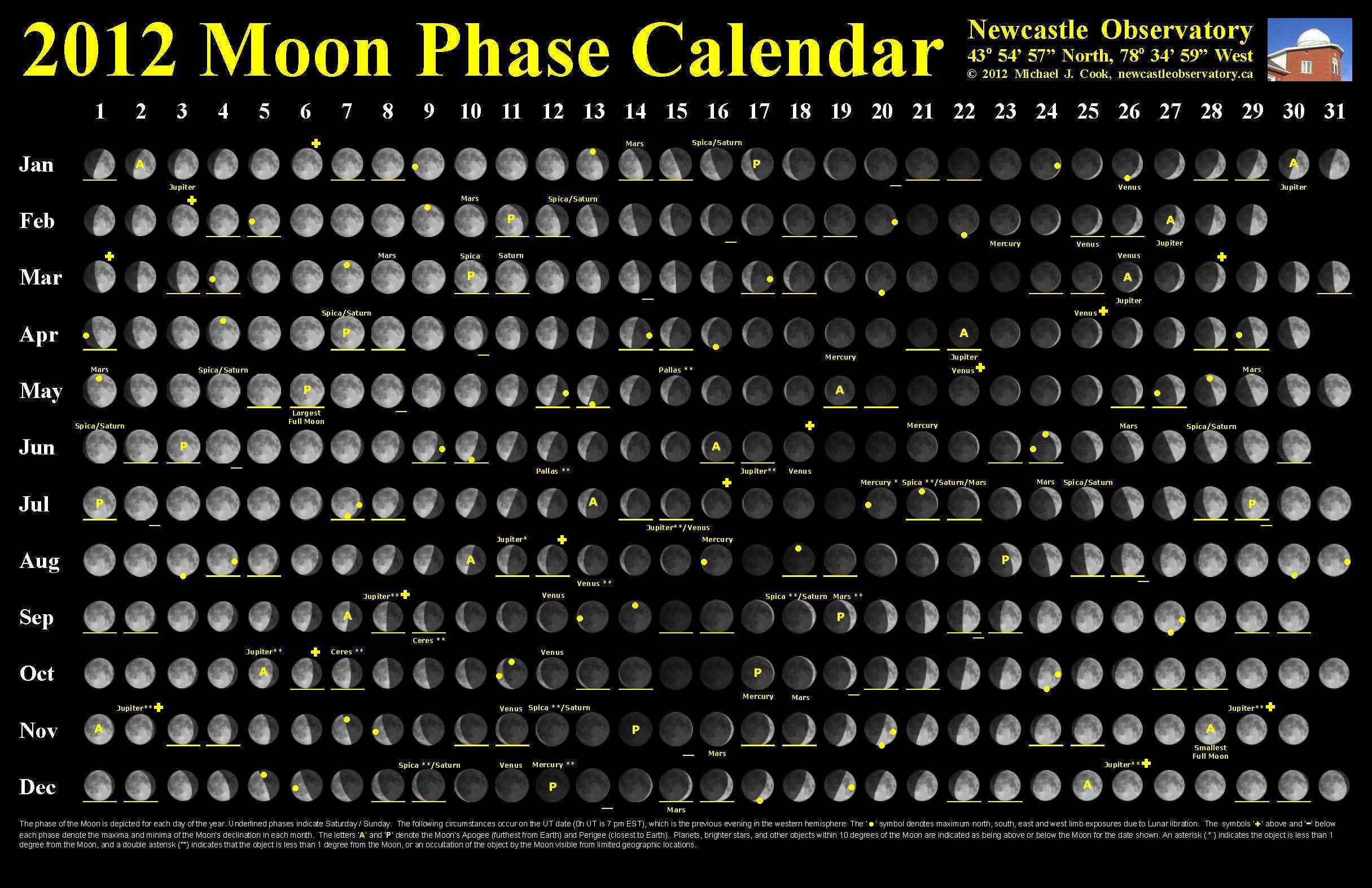 Calendar News Tonight Lunar Moon Phases 2018 Lunar Calendar Time And Date 2012 Moon Phase Calendar Update Newcastle Observatory