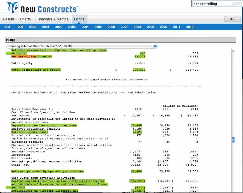 Minority Interests - Valuation Adjustment - New Constructs