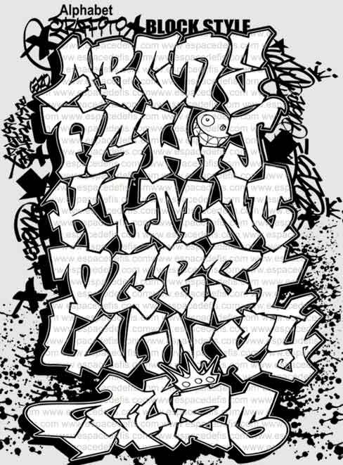 10 Block Letter Font Styles Images - Alphabet Graffiti Style Letters