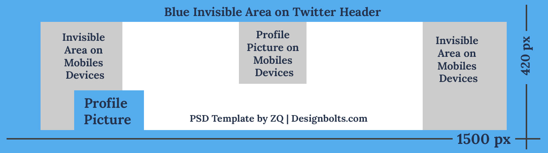 13 Twitter Header PSD Template Images - Twitter Banner Size, Twitter