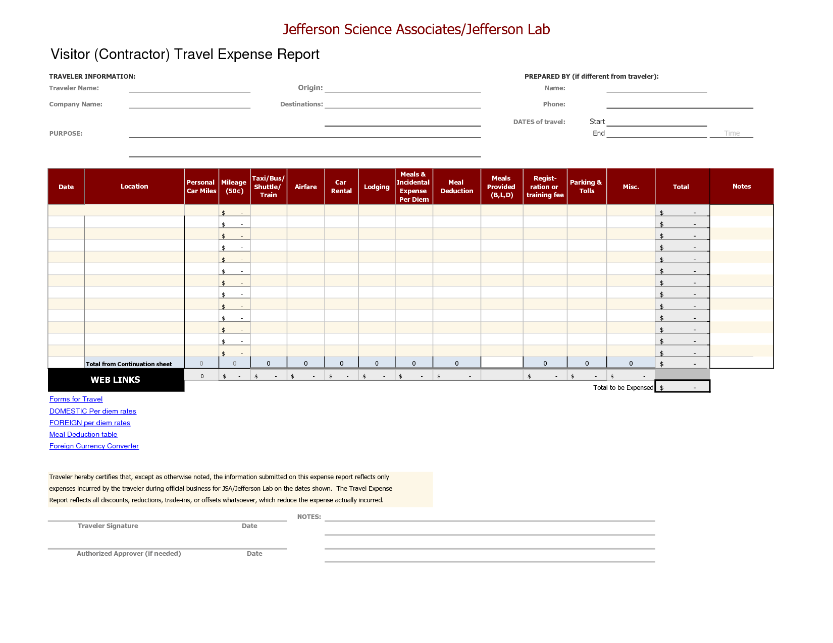 business trip expense report template