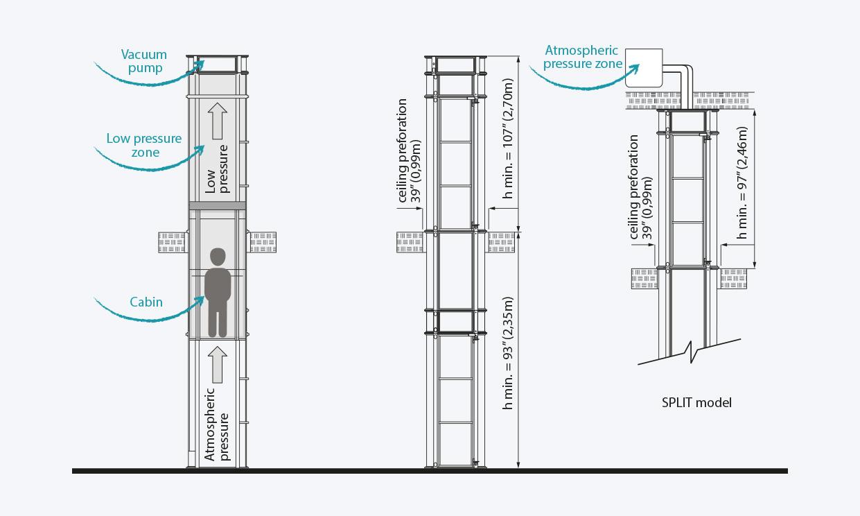Otis Wiring Diagram - Auto Electrical Wiring Diagram on mitsubishi wiring schematic, ford wiring schematic, ge wiring schematic, trane wiring schematic,