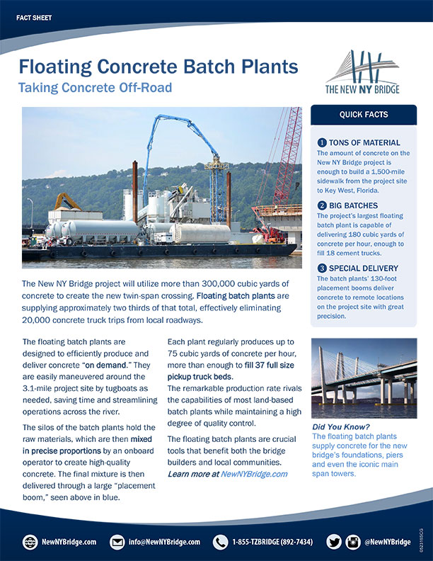 Concrete Batch Plants