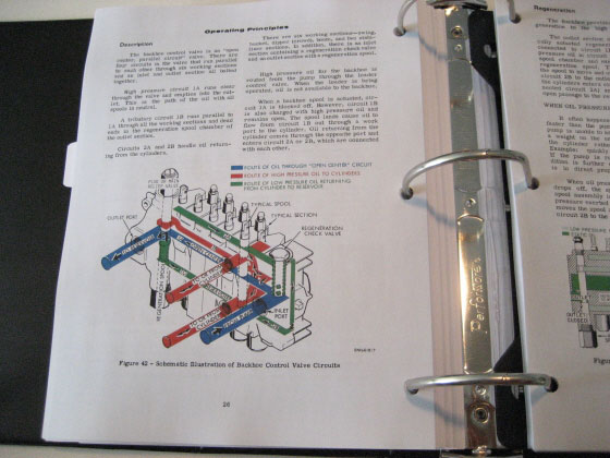 Wiring Diagram For Case 580 Ck Backhoe Wiring Diagrams