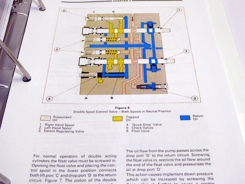 Ford 5900 Wiring Diagram remote starter installation wiring diagram