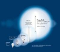 Commercial Lighting: Commercial Lighting Lumens Lighting
