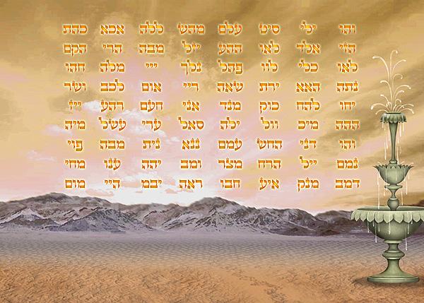 Kabbalah Products, Kabbalah accessories,spiritual products