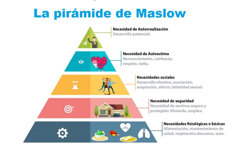 la-piramide-de-maslow-opt