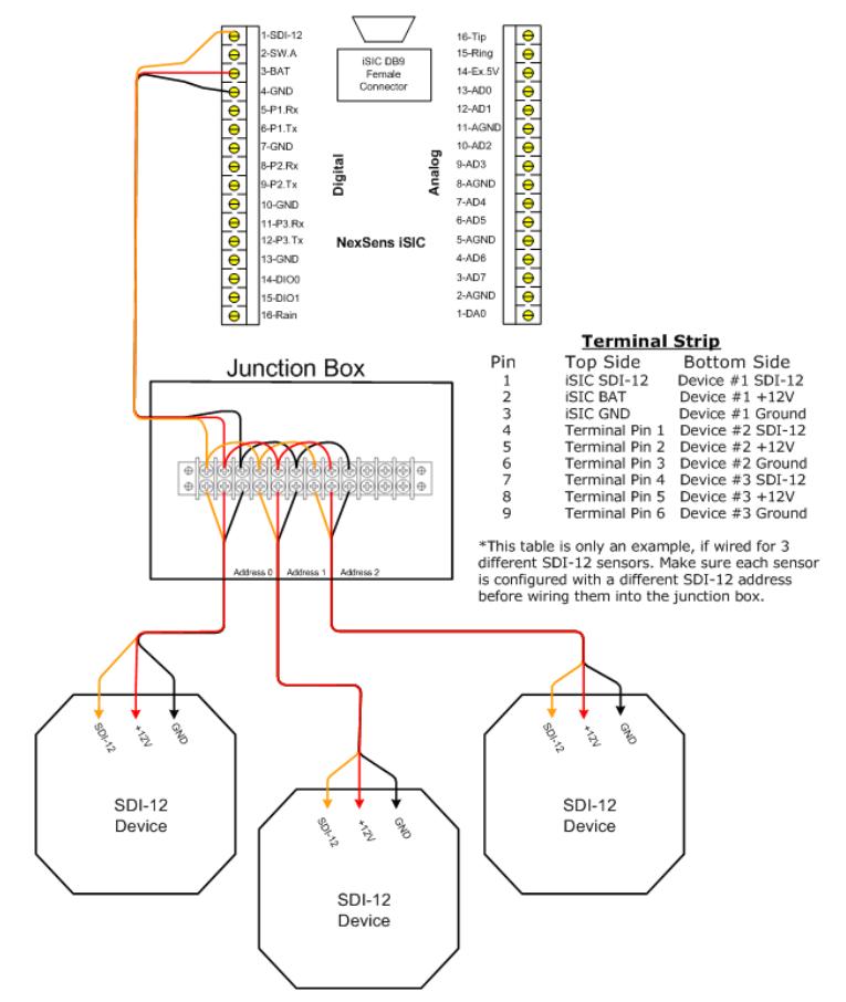 1993 grand marquis fuel system diagram
