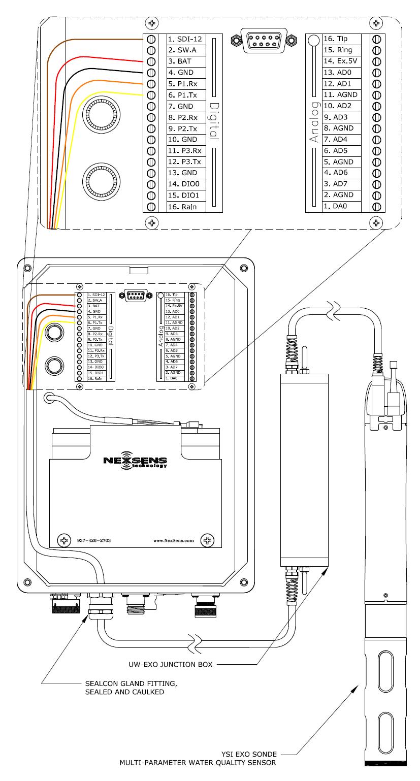 junction box wiring 4 terminal