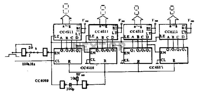digital pulse width measuring circuit